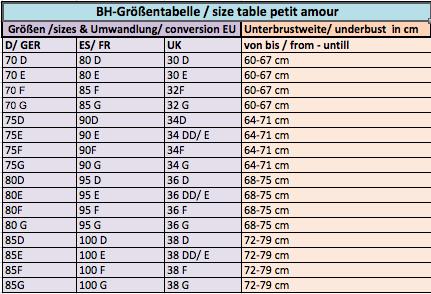Größentabelle Still-BH ELSIE Umrechnungstabelle Größen